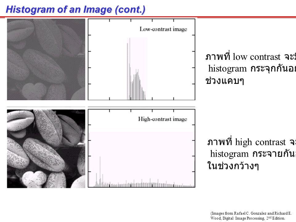Histogram of an Image ภาพที่มืด จะมี histogram กองอยู่ไปทางซ้าย ภาพที่สว่าง จะมี histogram กองอยู่ไปทางขวา จำนวน pixel หมายถึงเป็นกราฟที่แสดงจำนวน pixel ของสี หรือ intensity ค่าต่างๆ (Images from Rafael C.