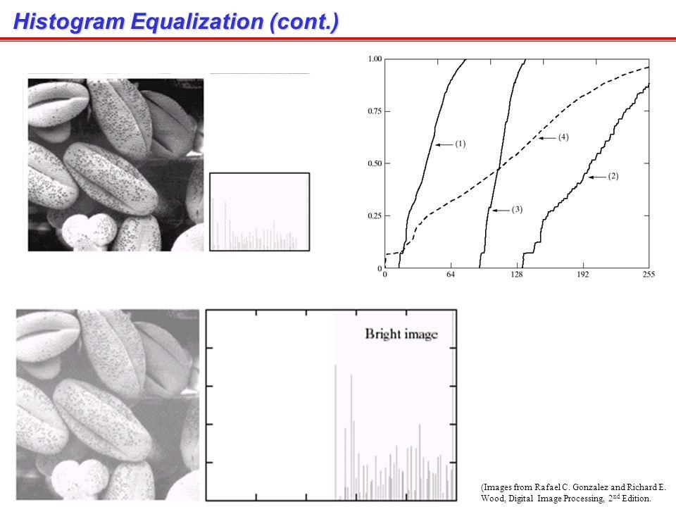 Histogram Equalization (Images from Rafael C.Gonzalez and Richard E.