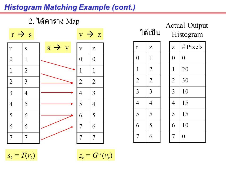 r(n j ) PrPr s 0200.21 150.252 2250.53 3100.64 4150.755 550.86 6100.96 7101.07 Histogram Matching Example (cont.) 1. ทำ Histogram Equalization ทั้งส