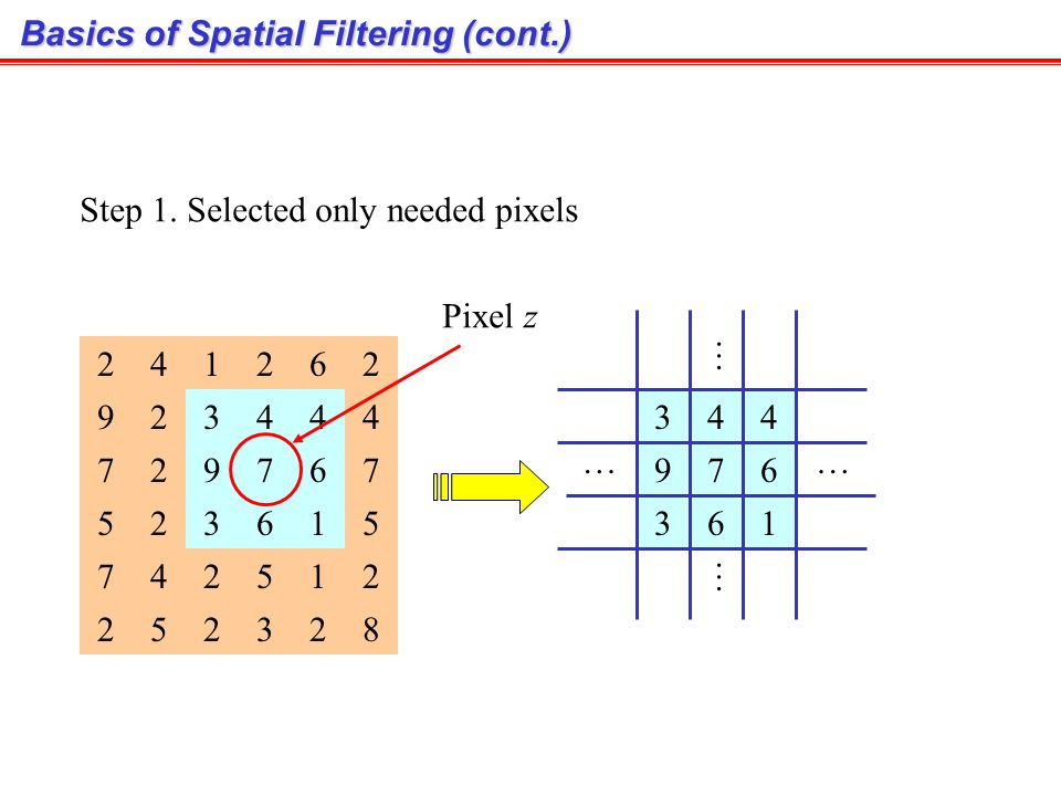 Sometime we need to manipulate values obtained from neighboring pixels Example: How can we compute an average value of pixels in a 3x3 region center at a pixel z.