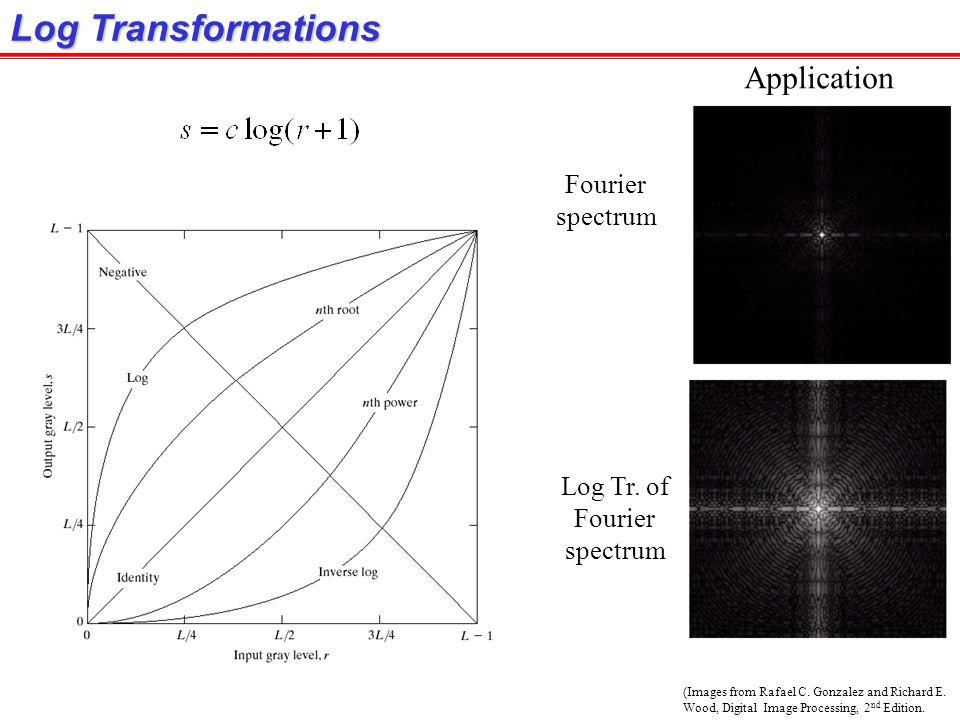 Histogram Matching Example (cont.) Original image After histogram equalization After histogram matching