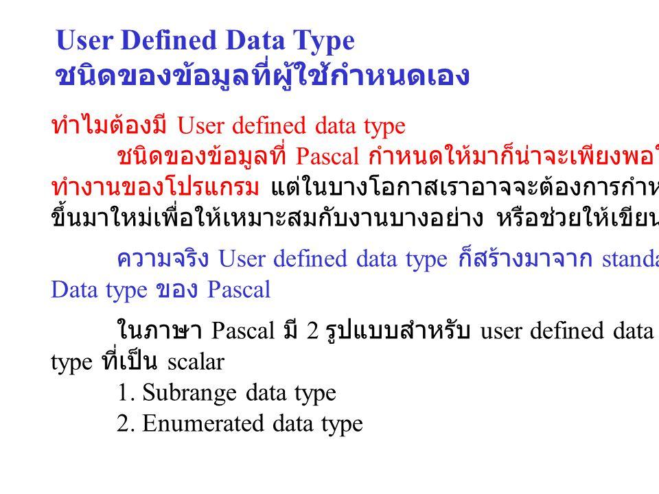 ทำไมต้องมี User defined data type ชนิดของข้อมูลที่ Pascal กำหนดให้มาก็น่าจะเพียงพอในการ ทำงานของโปรแกรม แต่ในบางโอกาสเราอาจจะต้องการกำหนดชนิดของข้อมูล