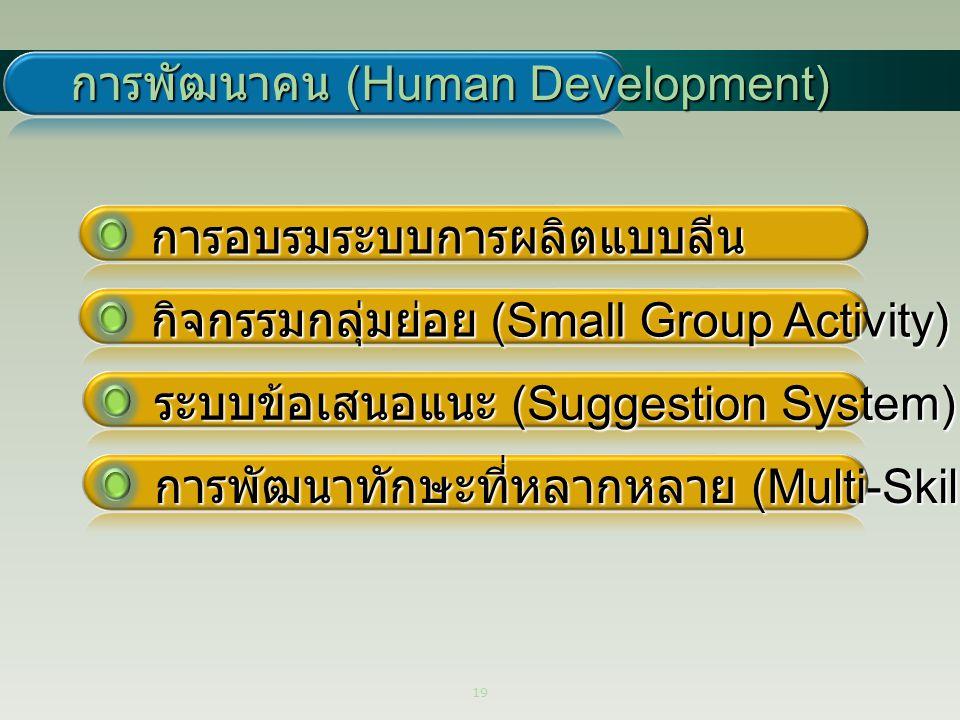 19 การพัฒนาคน (Human Development) การอบรมระบบการผลิตแบบลีน กิจกรรมกลุ่มย่อย (Small Group Activity) การพัฒนาทักษะที่หลากหลาย (Multi-Skill) ระบบข้อเสนอแ