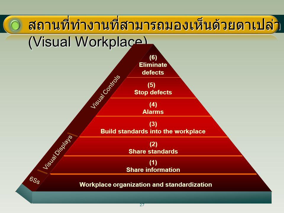สถานที่ทำงานที่สามารถมองเห็นด้วยตาเปล่า (Visual Workplace) (1) Share information Workplace organization and standardization (2) Share standards (4) Al