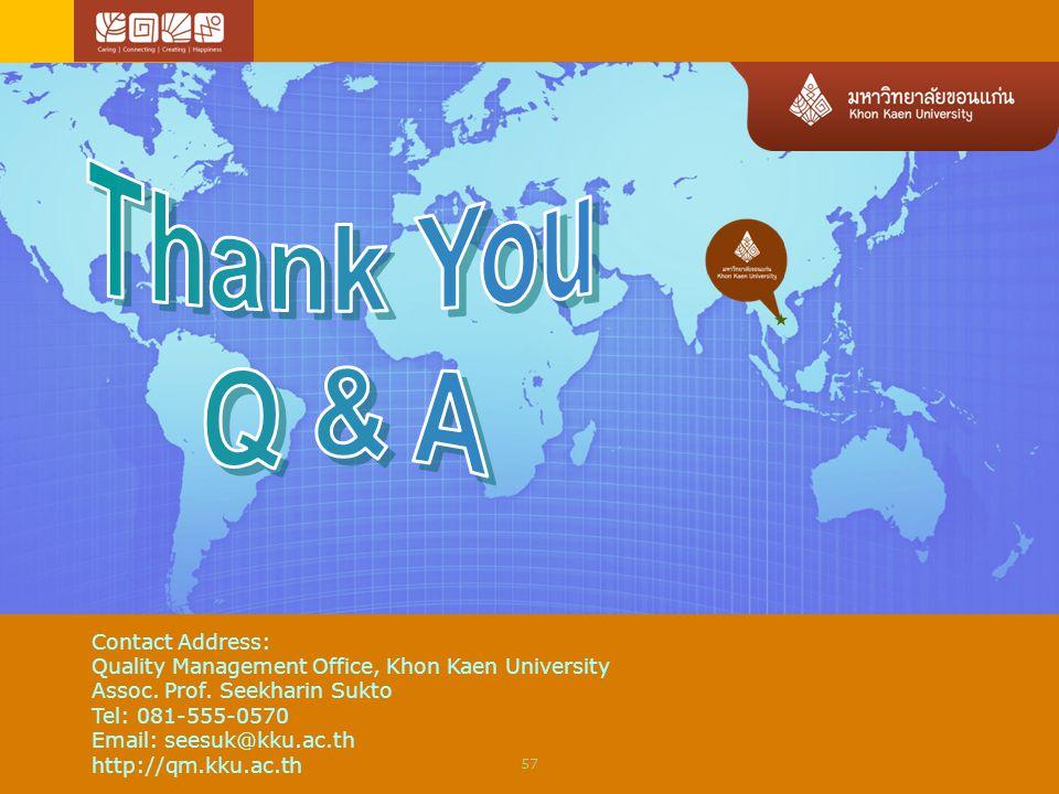 Contact Address: Quality Management Office, Khon Kaen University Assoc. Prof. Seekharin Sukto Tel: 081-555-0570 Email: seesuk@kku.ac.th http://qm.kku.