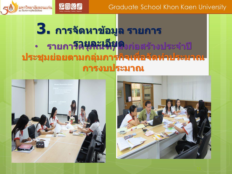 13 Graduate School Khon Kaen University รายการครุภัณฑ์ / สิ่งก่อสร้างประจำปี รายการครุภัณฑ์ / สิ่งก่อสร้างประจำปี ประชุมย่อยตามกลุ่มภารกิจเพื่อจัดทำปร