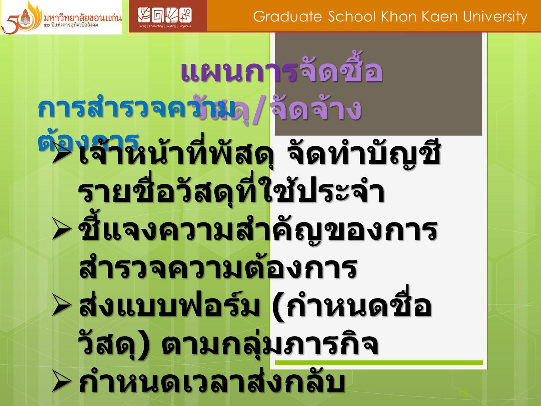 15 Graduate School Khon Kaen University แผนการจัดซื้อ วัสดุ / จัดจ้าง แผนการจัดซื้อ วัสดุ / จัดจ้าง การสำรวจความ ต้องการ  เจ้าหน้าที่พัสดุ จัดทำบัญชี