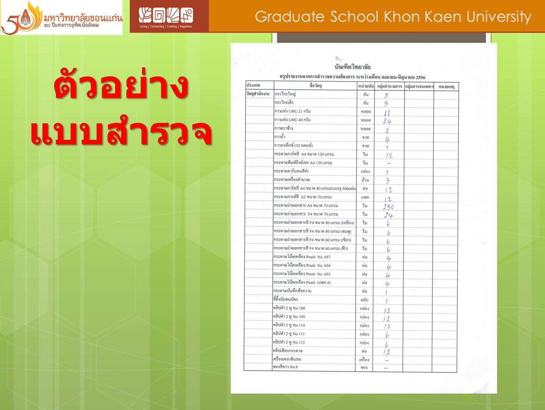 16 Graduate School Khon Kaen University ตัวอย่าง แบบสำรวจ