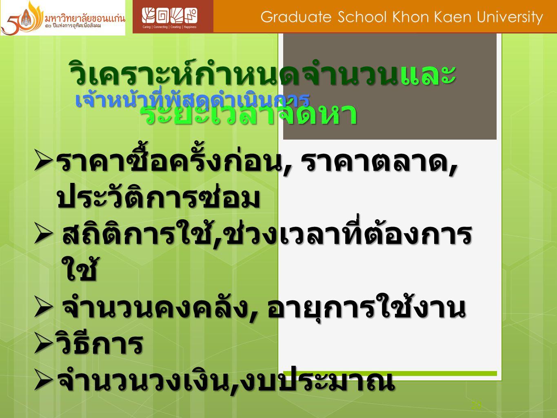20 Graduate School Khon Kaen University วิเคราะห์กำหนดจำนวนและ ระยะเวลาจัดหา วิเคราะห์กำหนดจำนวนและ ระยะเวลาจัดหา  ราคาซื้อครั้งก่อน, ราคาตลาด, ประวั