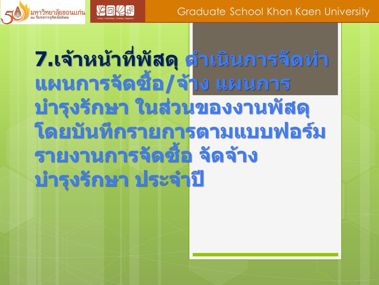 23 Graduate School Khon Kaen University 7. เจ้าหน้าที่พัสดุ ดำเนินการจัดทำ แผนการจัดซื้อ / จ้าง แผนการ บำรุงรักษา ในส่วนของงานพัสดุ โดยบันทึกรายการตาม