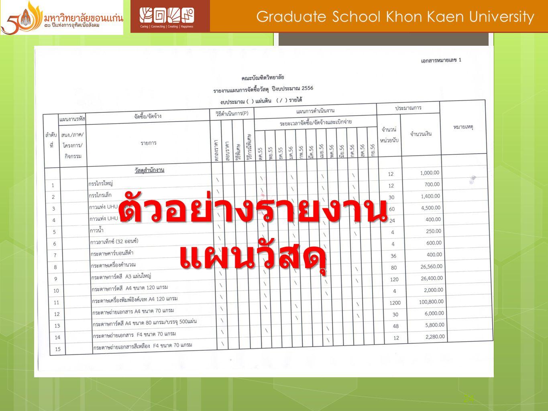 24 Graduate School Khon Kaen University ตัวอย่างรายงาน แผนวัสดุ