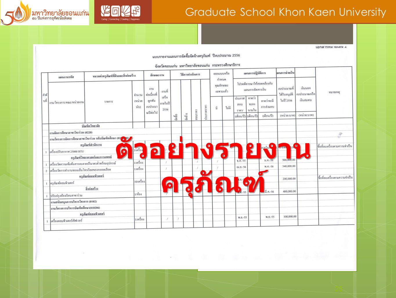 25 Graduate School Khon Kaen University ตัวอย่างรายงาน ครุภัณฑ์