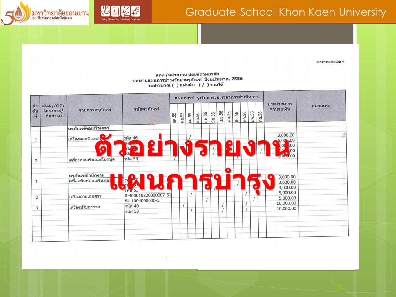 26 Graduate School Khon Kaen University ตัวอย่างรายงาน แผนการบำรุง