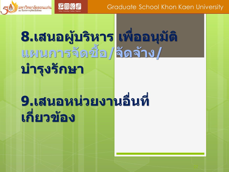 27 Graduate School Khon Kaen University 8. เสนอผู้บริหาร เพื่ออนุมัติ แผนการจัดซื้อ / จัดจ้าง / บำรุงรักษา 9. เสนอหน่วยงานอื่นที่ เกี่ยวข้อง