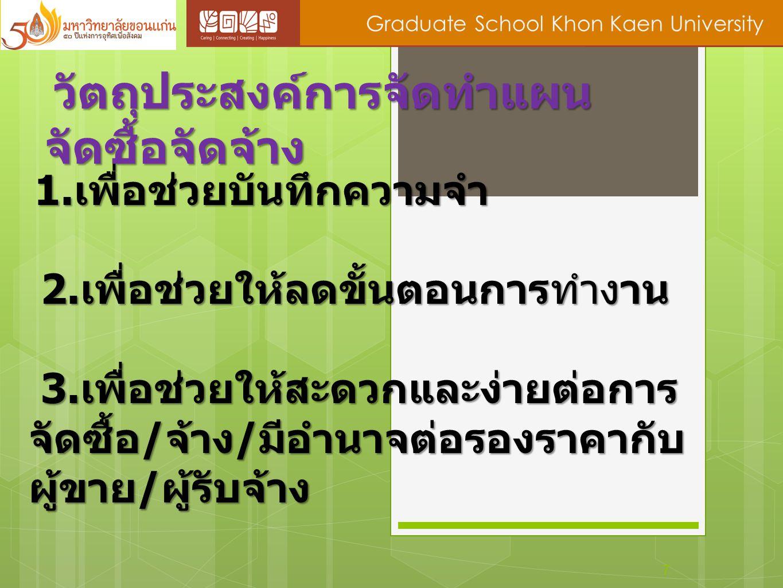 7 Graduate School Khon Kaen University วัตถุประสงค์การจัดทำแผน จัดซื้อจัดจ้าง วัตถุประสงค์การจัดทำแผน จัดซื้อจัดจ้าง 1. เพื่อช่วยบันทึกความจำ 2. เพื่อ