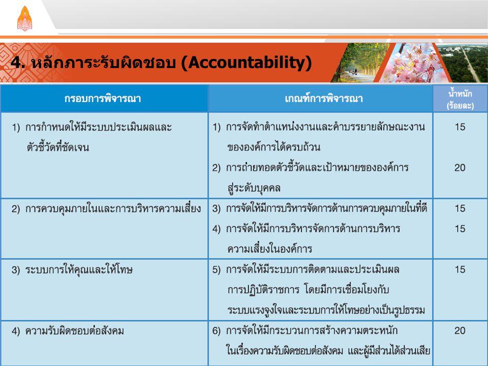 4. หลักภาระรับผิดชอบ (Accountability)