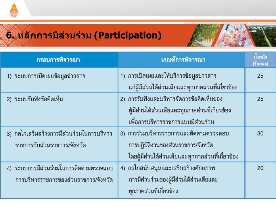6. หลักการมีส่วนร่วม (Participation)