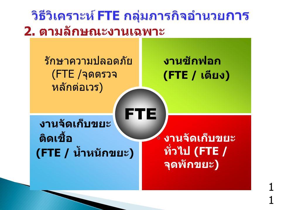 2. ตามลักษณะงานเฉพาะ รักษาความปลอดภัย (FTE /จุดตรวจ หลักต่อเวร) งานซักฟอก (FTE / เตียง) ◦ งานจัดเก็บขยะ ทั่วไป (FTE / จุดพักขยะ) งานจัดเก็บขยะ ติดเชื้