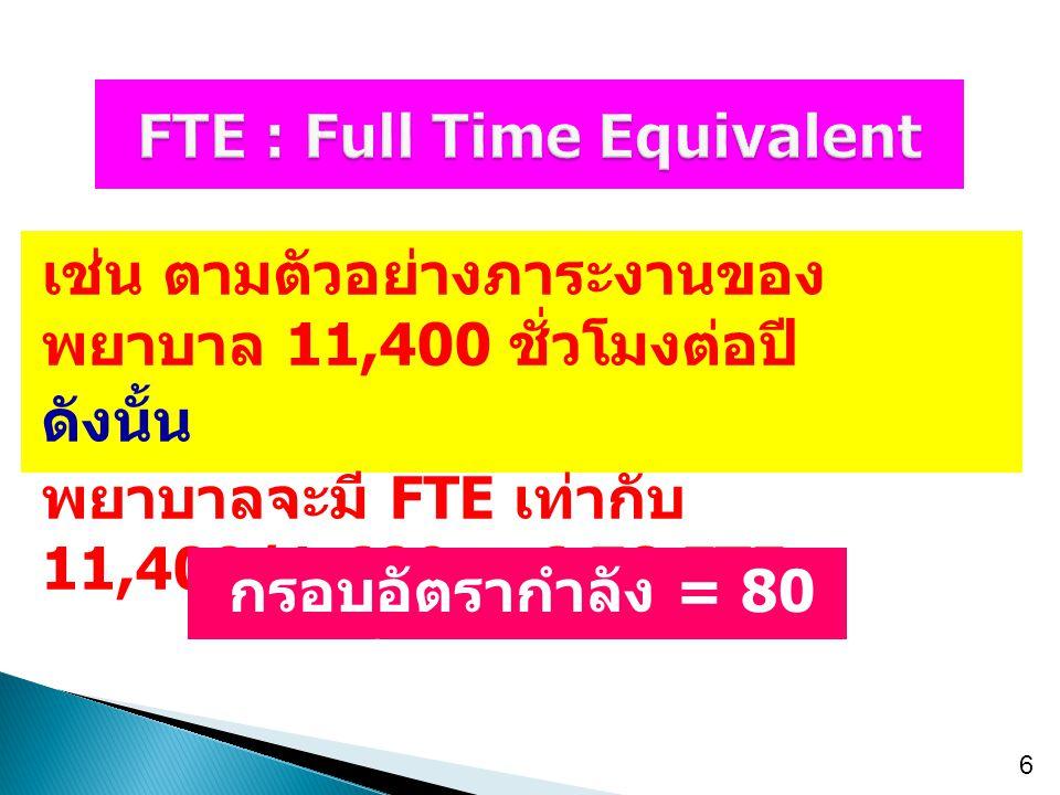 เช่น ตามตัวอย่างภาระงานของ พยาบาล 11,400 ชั่วโมงต่อปี ดังนั้น พยาบาลจะมี FTE เท่ากับ 11,400/1,680 = 6.78 FTE 6 กรอบอัตรากำลัง = 80 % ของ FTE