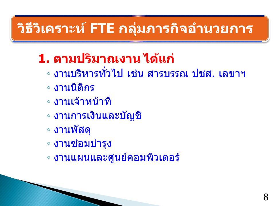 วิธีวิเคราะห์ FTE กลุ่มภารกิจอำนวยการ 1. ตามปริมาณงาน ได้แก่ ◦ งานบริหารทั่วไป เช่น สารบรรณ ปชส. เลขาฯ ◦ งานนิติกร ◦ งานเจ้าหน้าที่ ◦ งานการเงินและบัญ