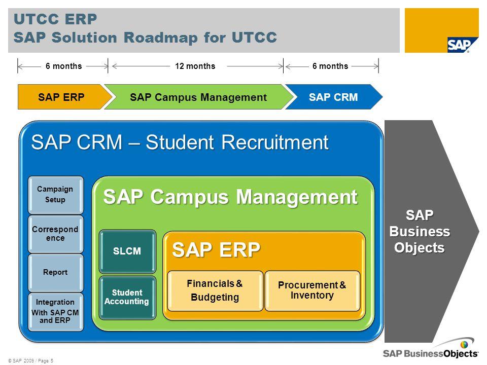 © SAP 2009 / Page 5 UTCC ERP SAP Solution Roadmap for UTCC SAP CRM – Student Recruitment Campaign Setup Correspond ence Report Integration With SAP CM