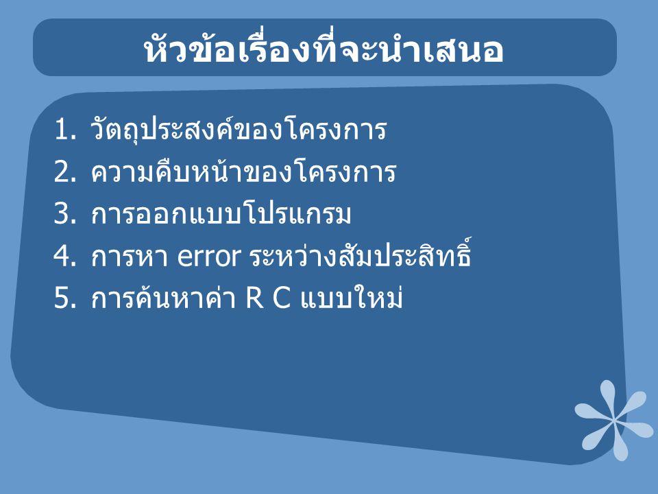 หัวข้อเรื่องที่จะนำเสนอ 1. วัตถุประสงค์ของโครงการ 2. ความคืบหน้าของโครงการ 3. การออกแบบโปรแกรม 4. การหา error ระหว่างสัมประสิทธิ์ 5. การค้นหาค่า R C แ