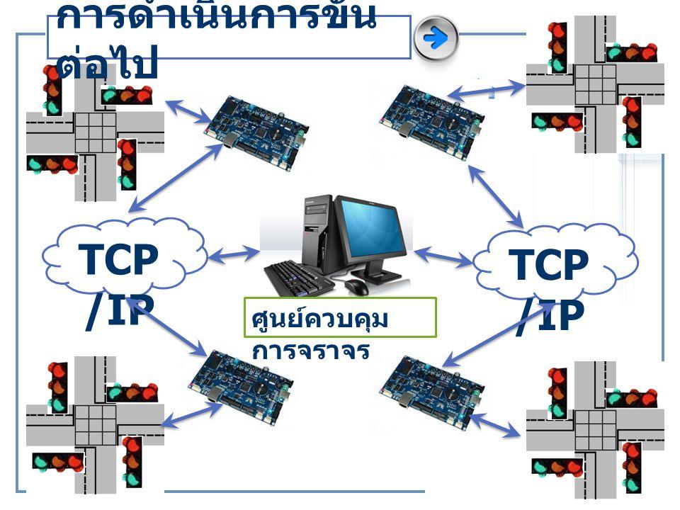TCP /IP ศูนย์ควบคุม การจราจร การดำเนินการขั้น ต่อไป