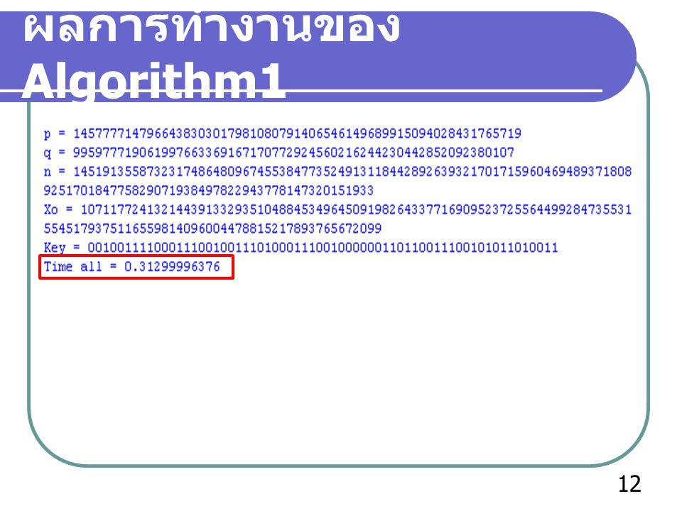 ผลการทำงานของ Algorithm1 12