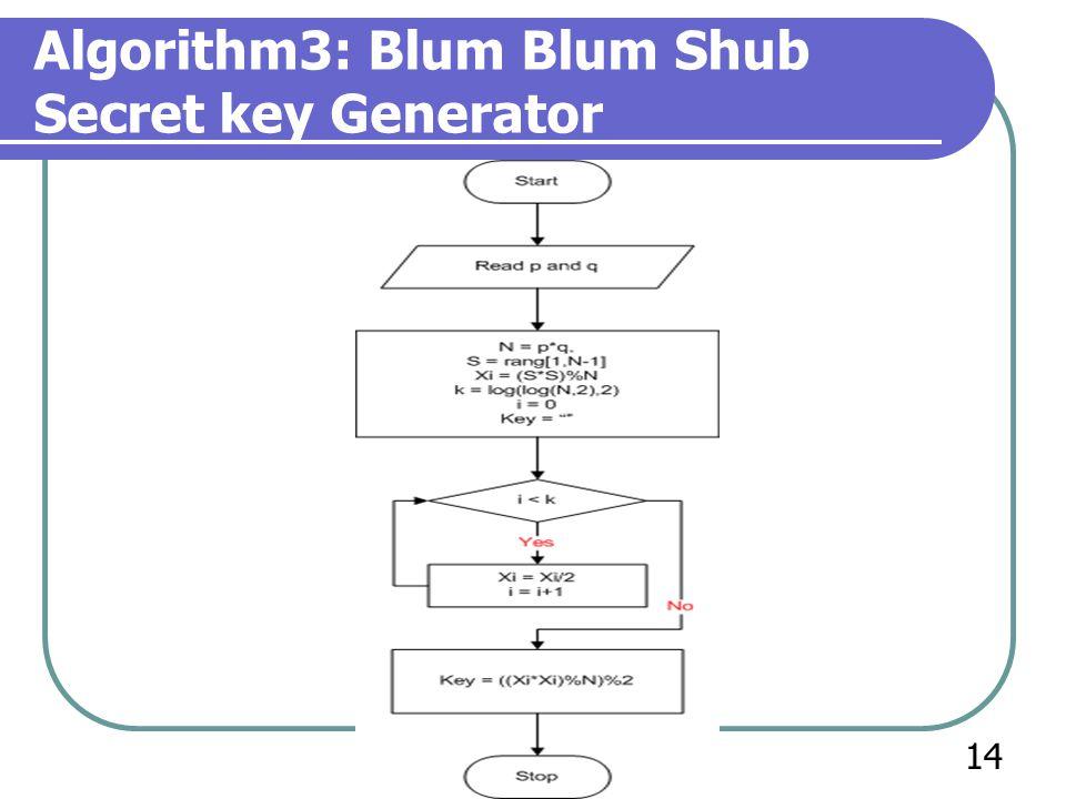Algorithm3: Blum Blum Shub Secret key Generator 14
