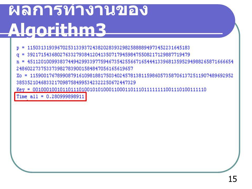 ผลการทำงานของ Algorithm3 15