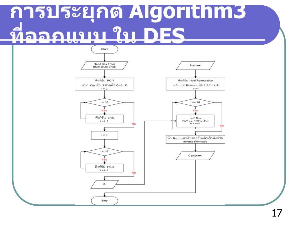 การประยุกต์ Algorithm3 ที่ออกแบบ ใน DES 17