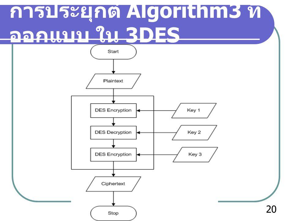 การประยุกต์ Algorithm3 ที่ ออกแบบ ใน 3DES 20