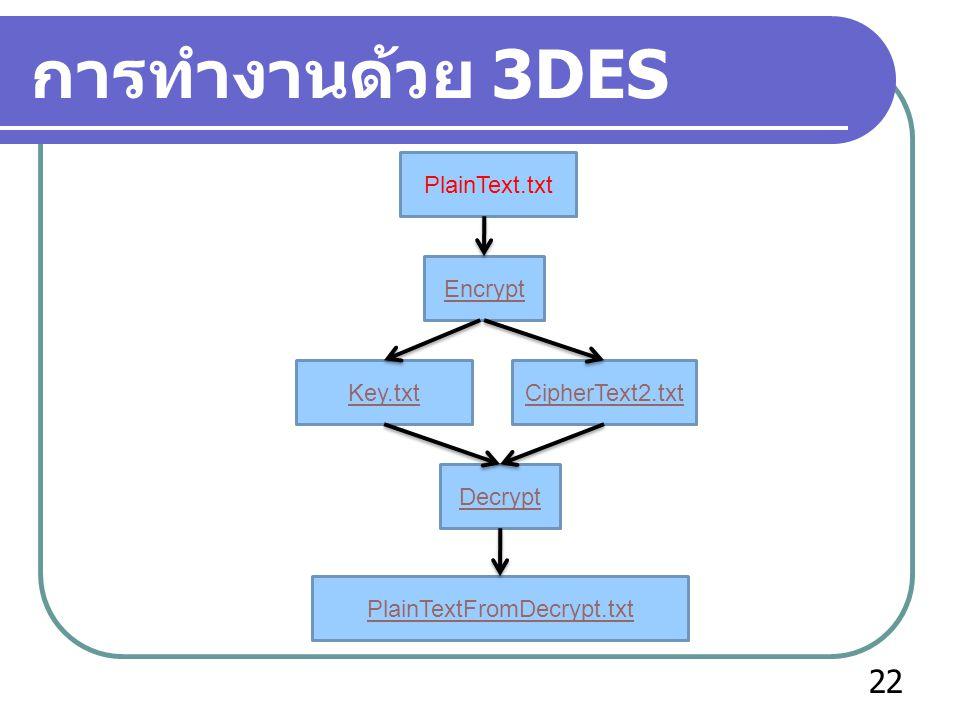 การทำงานด้วย 3DES 22 PlainText.txt Encrypt Key.txtCipherText2.txt Decrypt PlainTextFromDecrypt.txt
