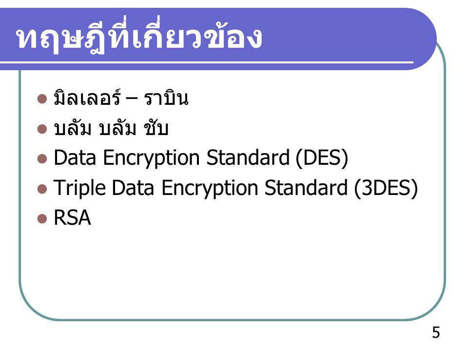 ทฤษฎีที่เกี่ยวข้อง มิลเลอร์ – ราบิน บลัม บลัม ชับ Data Encryption Standard (DES) Triple Data Encryption Standard (3DES) RSA 5