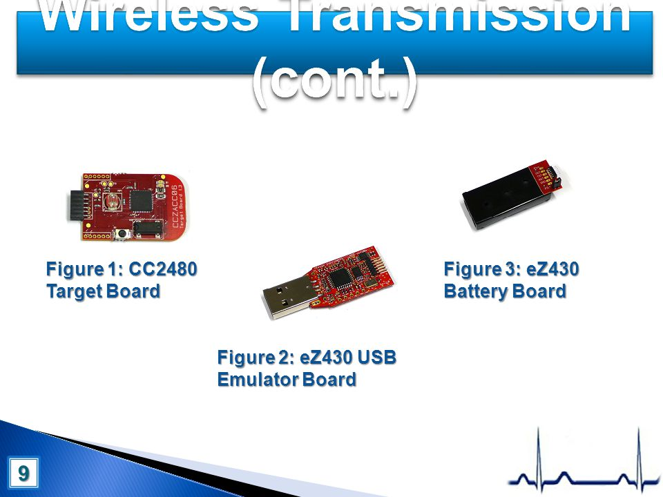 9 Figure 1: CC2480 Target Board Figure 2: eZ430 USB Emulator Board Figure 3: eZ430 Battery Board 9