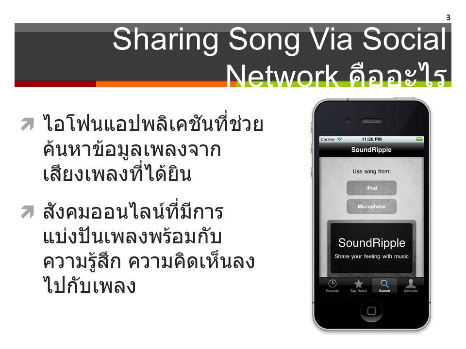 Sharing Song Via Social Network คืออะไร  ไอโฟนแอปพลิเคชันที่ช่วย ค้นหาข้อมูลเพลงจาก เสียงเพลงที่ได้ยิน  สังคมออนไลน์ที่มีการ แบ่งปันเพลงพร้อมกับ ควา