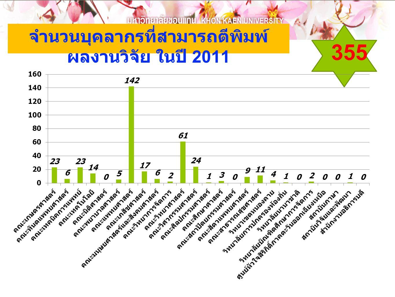 จำนวนบุคลากรที่สามารถตีพิมพ์ ผลงานวิจัย ในปี 2011 355