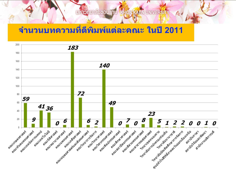 จำนวนบทความที่ตีพิมพ์แต่ละคณะ ในปี 2011
