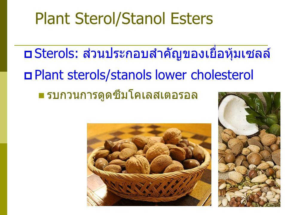 Plant Sterol/Stanol Esters  Sterols: ส่วนประกอบสำคัญของเยื่อหุ้มเซลล์  Plant sterols/stanols lower cholesterol รบกวนการดูดซึมโคเลสเตอรอล Law MR et a