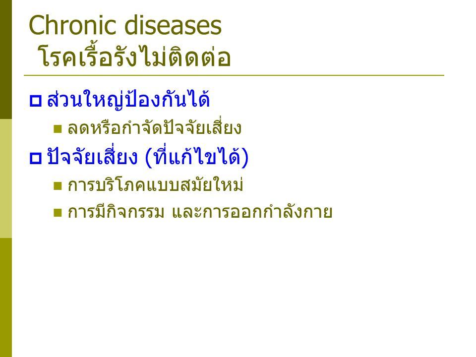 Chronic diseases โรคเรื้อรังไม่ติดต่อ  ส่วนใหญ่ป้องกันได้ ลดหรือกำจัดปัจจัยเสี่ยง  ปัจจัยเสี่ยง (ที่แก้ไขได้) การบริโภคแบบสมัยใหม่ การมีกิจกรรม และก