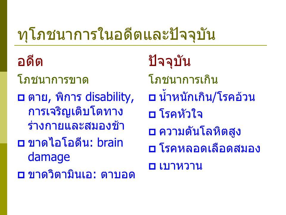 ทุโภชนาการในอดีตและปัจจุบัน อดีต โภชนาการขาด  ตาย, พิการ disability, การเจริญเติบโตทาง ร่างกายและสมองช้า  ขาดไอโอดีน: brain damage  ขาดวิตามินเอ: ต