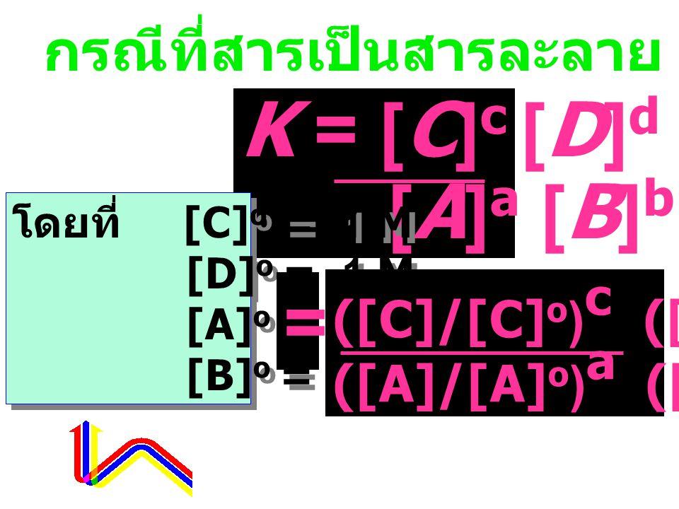 ที่ equilibrium:  G = O  G o = - RT ln (P C /P C o ) c (P D /P D o ) d (P A /P A o ) a (P B /P B o ) b  G o = - RT ln K P KP KP คือ ค่าคงที่สมดุล (