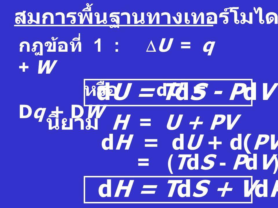 ความสัมพันธ์ระหว่าง  G กับ อุณหภูมิ จากสมการ : และจาก G = H-TS ; - S = G-H T จะได้