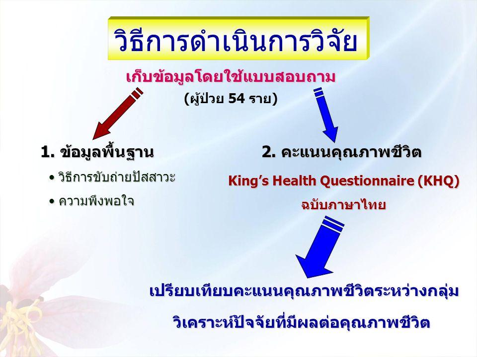 (ผู้ป่วย 54 ราย) วิธีการดำเนินการวิจัย เก็บข้อมูลโดยใช้แบบสอบถาม 1. ข้อมูลพื้นฐาน King's Health Questionnaire (KHQ) ฉบับภาษาไทย เปรียบเทียบคะแนนคุณภาพ