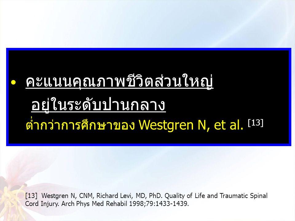 คะแนนคุณภาพชีวิตส่วนใหญ่ อยู่ในระดับปานกลาง ต่ำกว่าการศึกษาของ Westgren N, et al. [13] [13] Westgren N, CNM, Richard Levi, MD, PhD. Quality of Life an