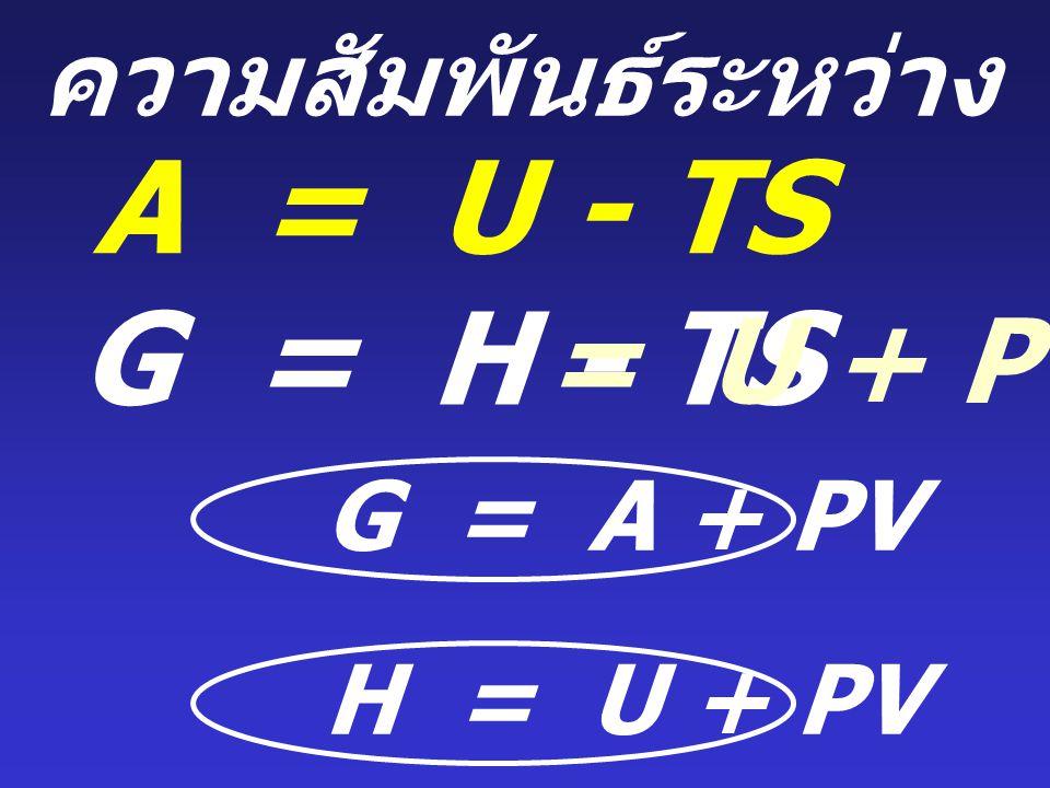 จาก  G =  H - T  S ที่อุณหภูมิคงที่ = (  U + P  V) - T  S ที่ความดันคงที่ = q + W' - P  V + PV PV - TSTS = TS TS + W' - TSTS ดังนั้น :