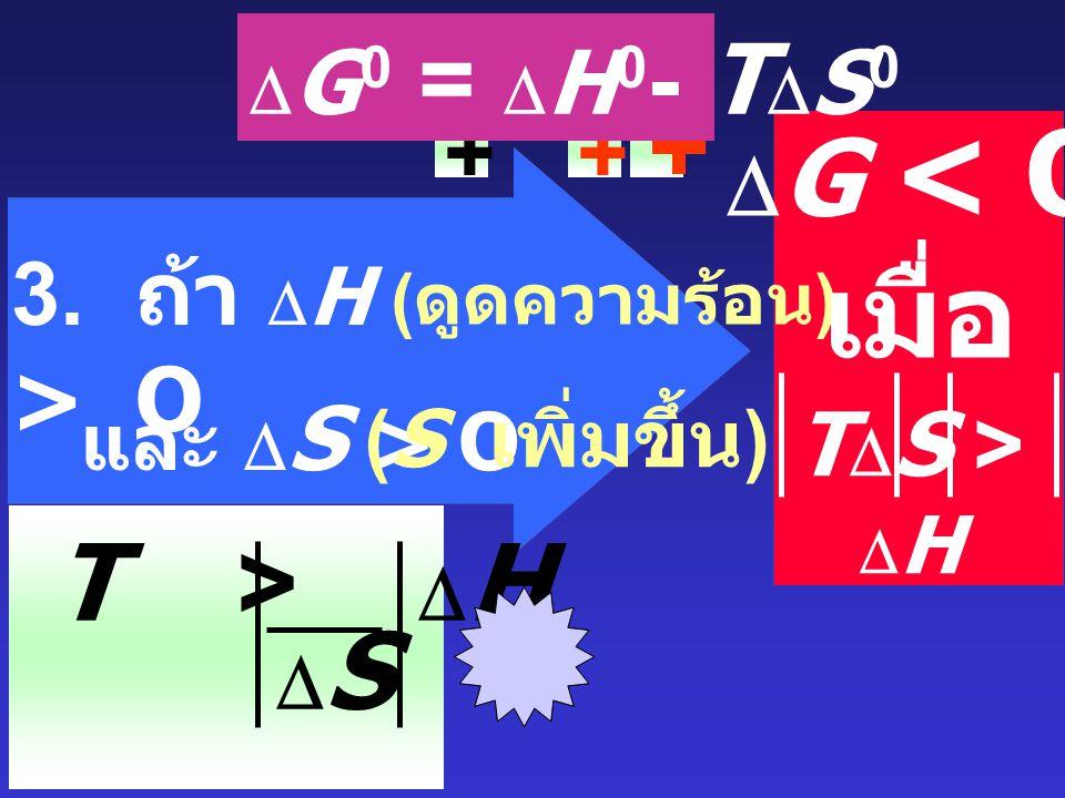 2. ถ้า  H > O ( ดูดความร้อน ) + และ  S < O (S ลดลง ) + -  G > O เสมอ ปฏิกิริย า เกิดขึ้น ไม่ได้ A + B ฎ C + D แต่จะเกิดในทิศทางย้อนกลับ  G 0 =  H