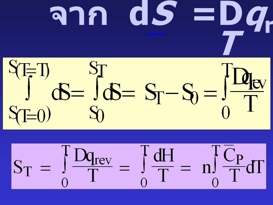 """"""" ที่ O Kelvin เอนโทรปีของสารผลึกบริสุทธิ์ สมบูรณ์แบบ (perfect crystalline substance) มีค่าเป็นศูนย์ ส่วนเอนโทรปีของสารใด ๆ มีค่าเป็นบวกเสมอ """" S o = O"""