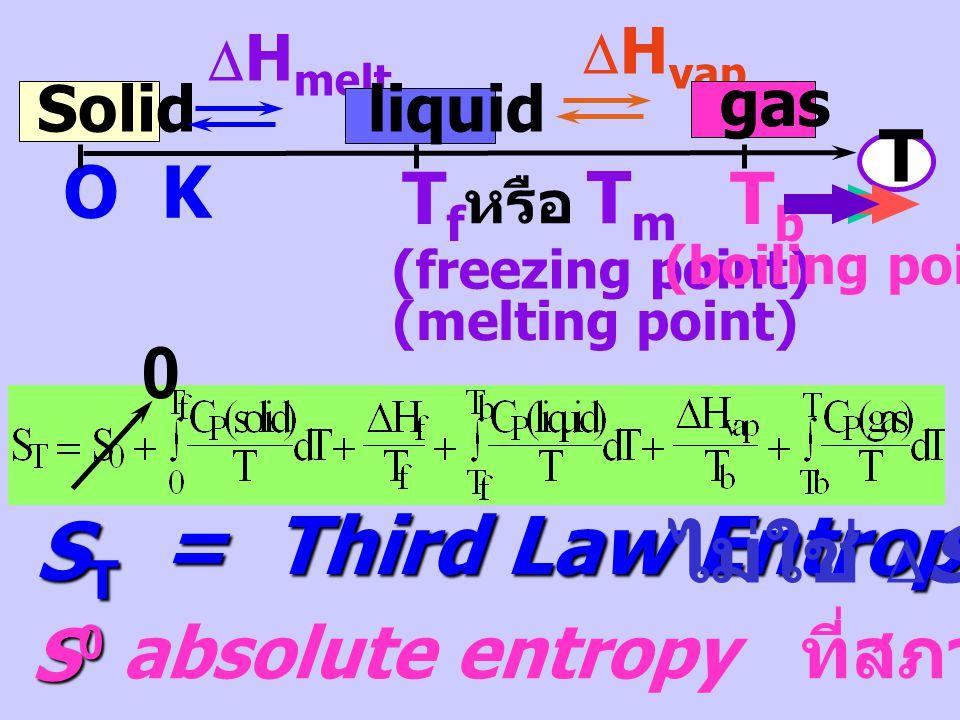 จาก  G =  H - T  S ที่อุณหภูมิคงที่ = (  U + P  V) - T  S ที่ความดันคงที่ = q + W' - P  V + PV PV - TSTS = TS TS + W' - TSTS ดังนั้น :  G = W'