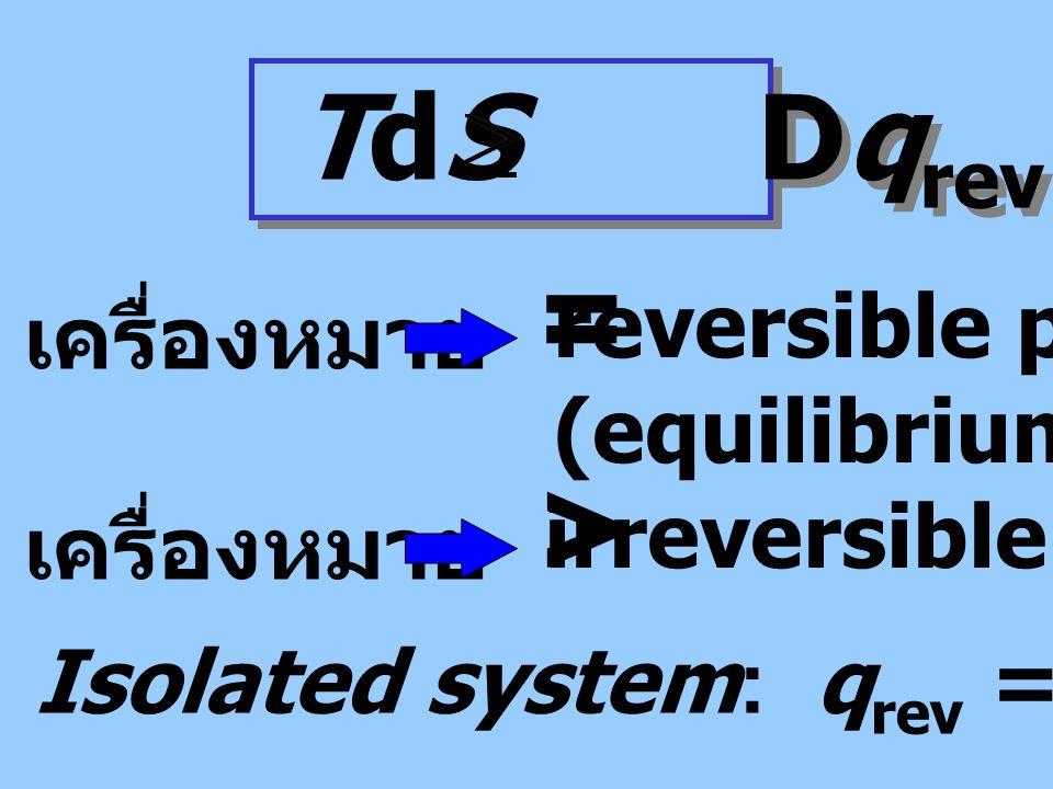 เมื่อ G = Gibbs' Free Energy เป็นฟังก์ชันสภาวะ เมื่อ T,P คงที่ : dG O